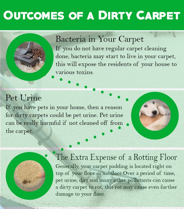 outcomes of having a dirty carpet